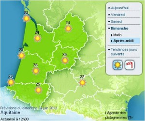 Aquitaine weather forecast